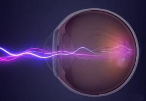 Proteção - Raios Ultravioleta (UV)