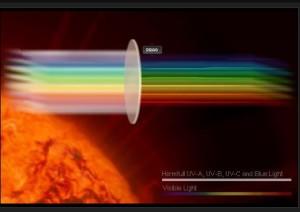 'Proteção - Raios Ultravioleta (UV)